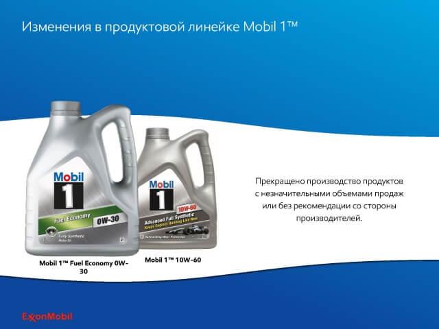 Изменение продуктов в линейке Мобил