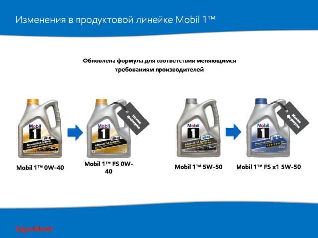 Обновлена формула MOBIL