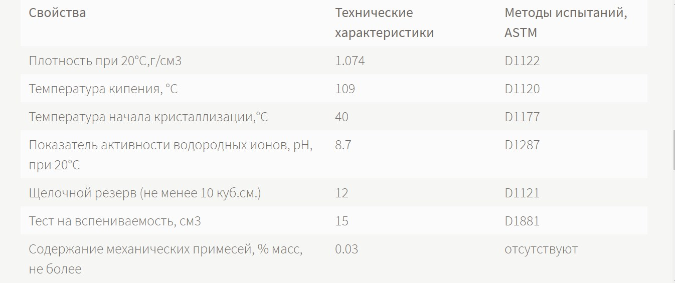 антифриз зеленый G11 MILES характеристики